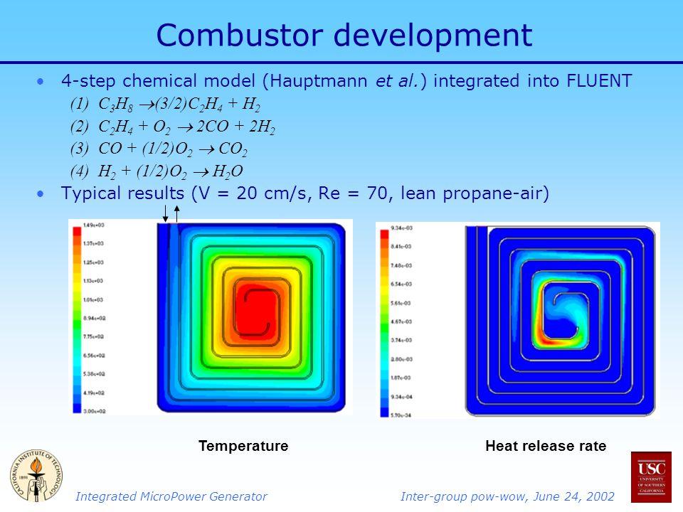 Integrated MicroPower GeneratorInter-group pow-wow, June 24, 2002 Combustor development 4-step chemical model (Hauptmann et al.) integrated into FLUENT (1) C 3 H 8  (3/2)C 2 H 4 + H 2 (2) C 2 H 4 + O 2  2CO + 2H 2 (3) CO + (1/2)O 2  CO 2 (4) H 2 + (1/2)O 2  H 2 O Typical results (V = 20 cm/s, Re = 70, lean propane-air) TemperatureHeat release rate