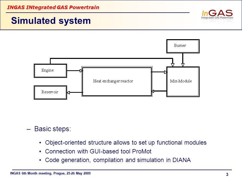 INGAS 6th Month meeting, Prague, 25-26 May 2009 INGAS INtegrated GAS Powertrain 3 Simulated system Object-oriented structure allows to set up function