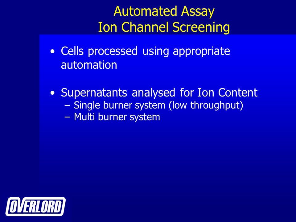 Manual Assay Atomic Absorption Burner Autosampler
