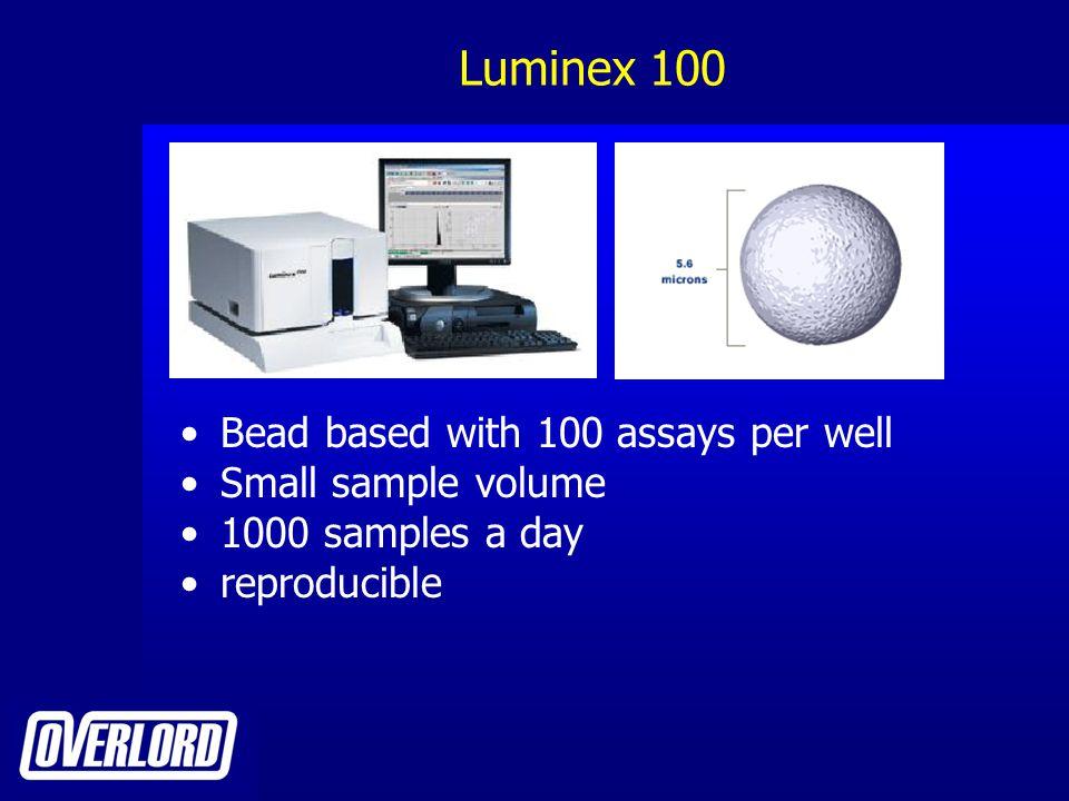 Luminex Instrument