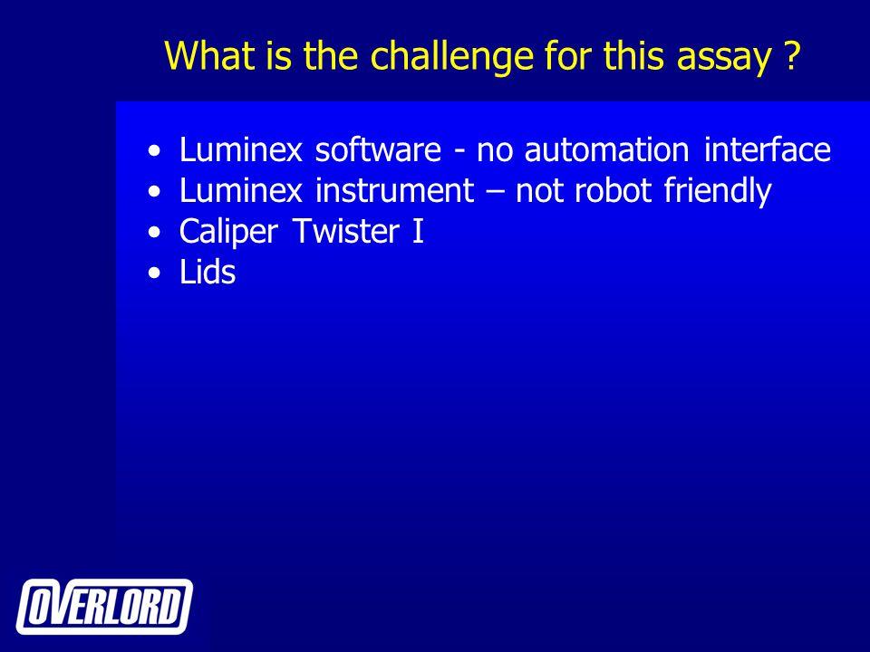 Luminex xMAP Technology Comparison Q-PCR ELISA Microarray Multiplex Throughput