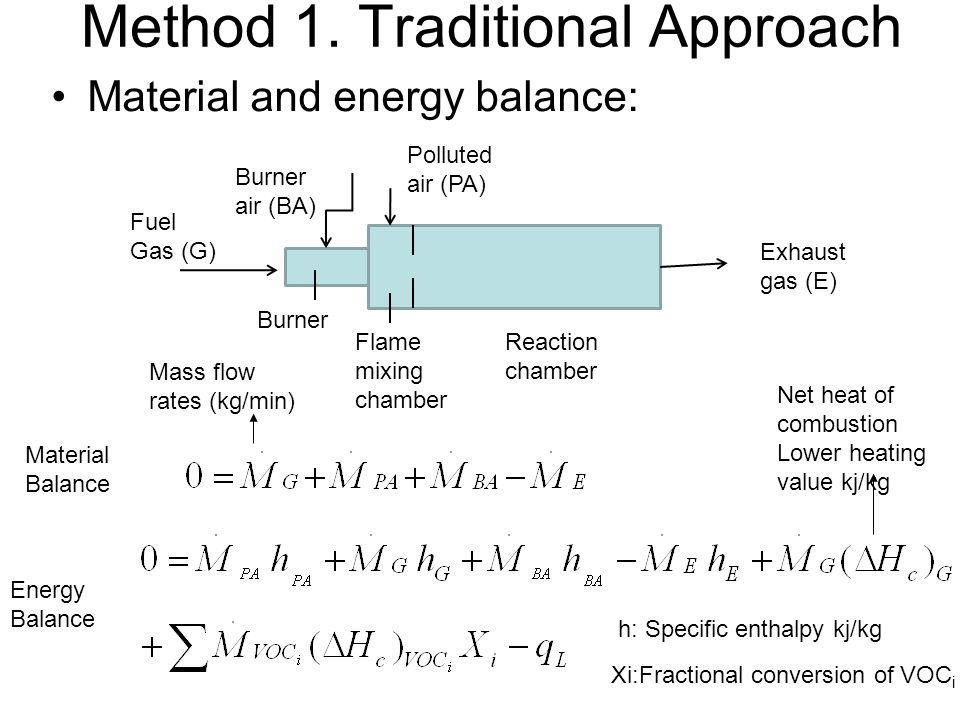 Method 1. Traditional Approach Material and energy balance: Burner Flame mixing chamber Reaction chamber Fuel Gas (G) Burner air (BA) Polluted air (PA