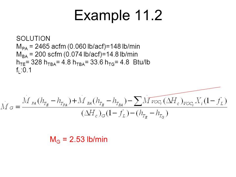 Example 11.2 SOLUTION M PA = 2465 acfm (0.060 lb/acf)=148 lb/min M BA = 200 scfm (0.074 lb/acf)=14.8 lb/min h TE = 328 h TBA = 4.8 h TBA = 33.6 h TG =
