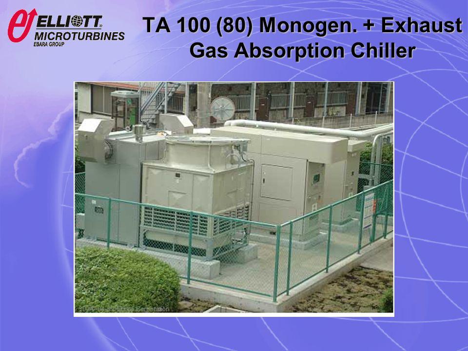 TA 100 (80) Monogen. + Exhaust Gas Absorption Chiller