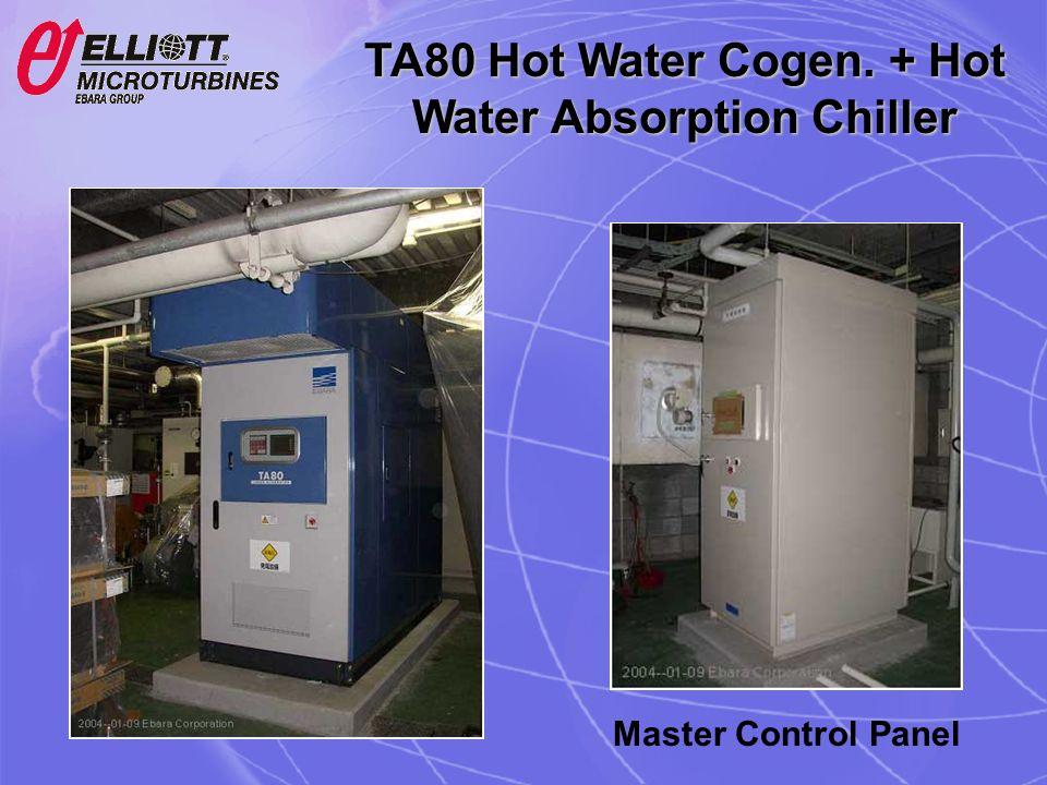 TA80 Hot Water Cogen. + Hot Water Absorption Chiller Master Control Panel