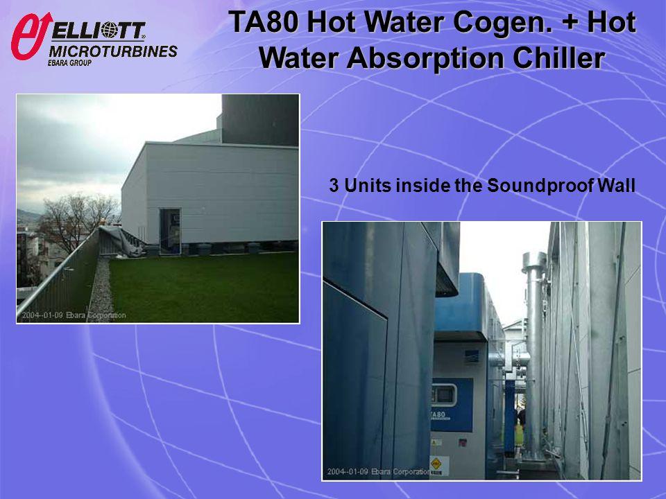 TA80 Hot Water Cogen. + Hot Water Absorption Chiller 3 Units inside the Soundproof Wall