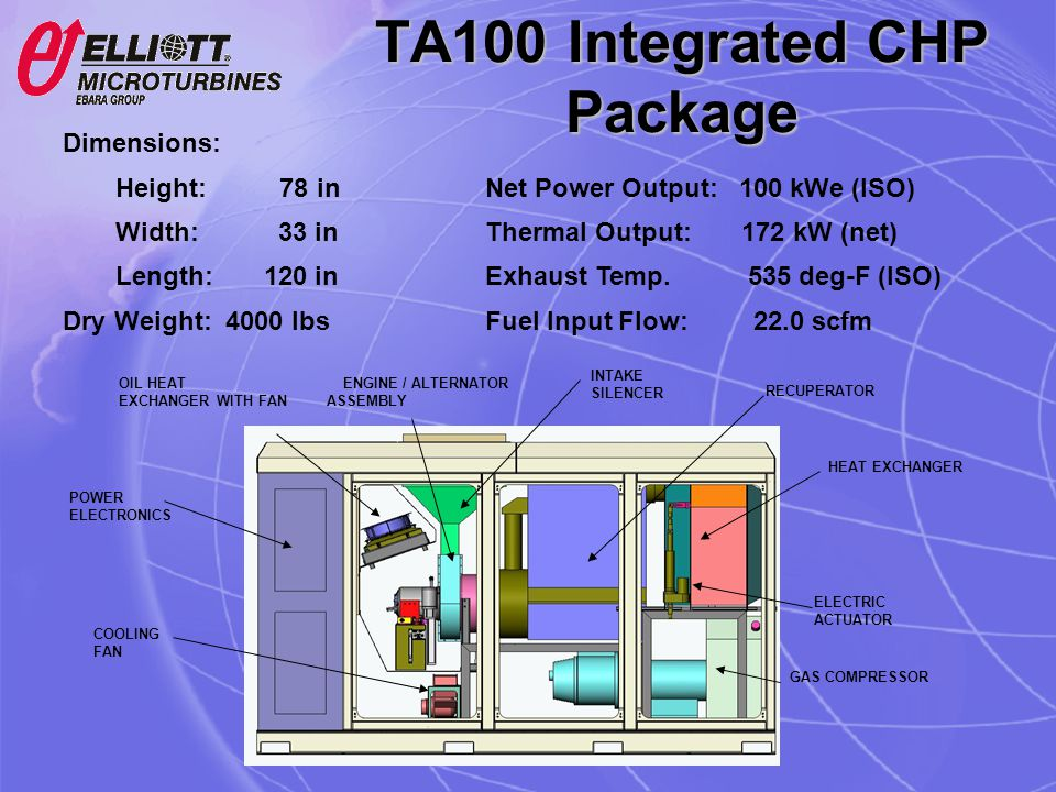 Elliott TA100 CHP Schematic Fuel Inlet 362 kW Alternator Compressor Air Inlet Turbine Combust or Recuperator Heat Recovery Internal Gas Compressor Cold Water Inlet Hot Water Outlet Exhaust Gas Outlet Electricity 105 kW 172 kW 63 kW 22 kW Losses CHP Efficiency 75% CHP Efficiency 75% MonoGen Efficiency 29% MonoGen Efficiency 29%Microturbine At ISO conditions: At ISO conditions: 100 kW (Net) Electrical 100 kW (Net) Electrical 172 kW Hot Water 172 kW Hot Water