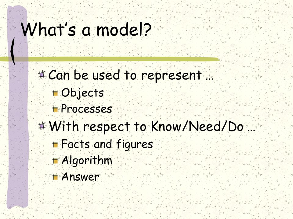 What's a model? Can be used to represent … Objects Processes With respect to Know/Need/Do … Facts and figures Algorithm Answer