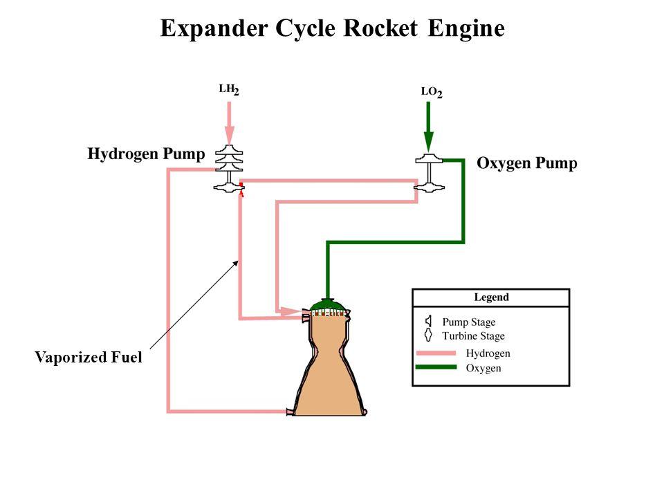 Expander Cycle Rocket Engine Vaporized Fuel