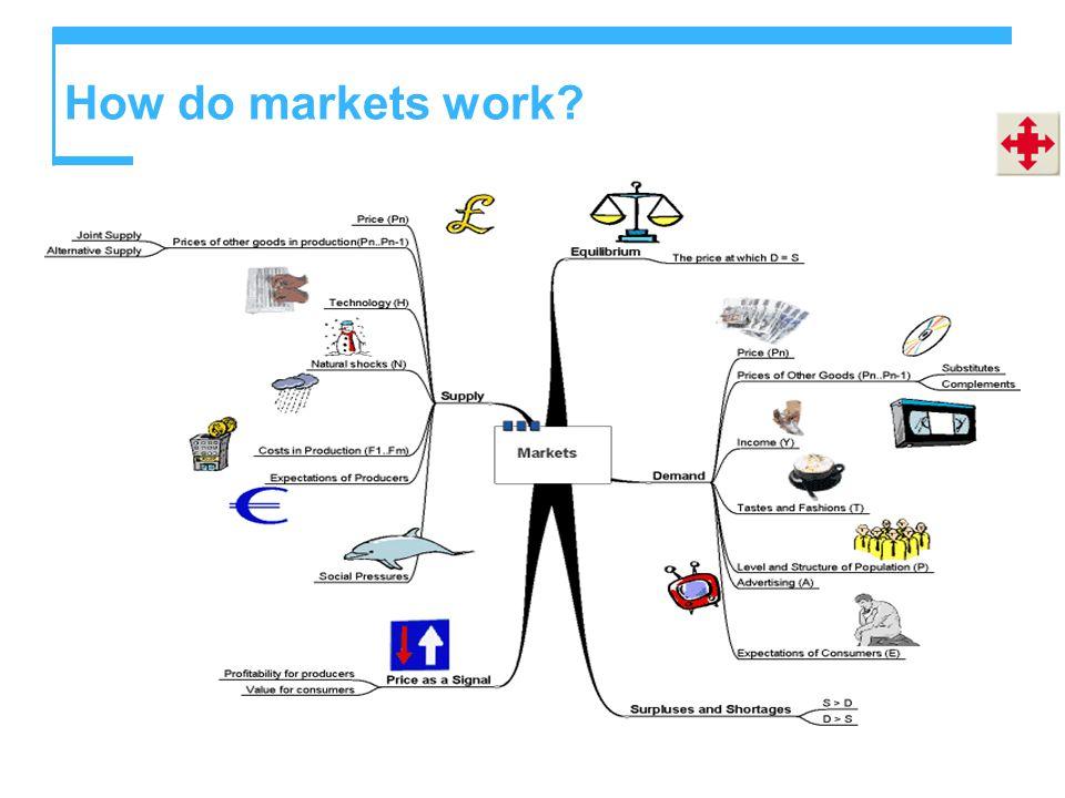 How do markets work?