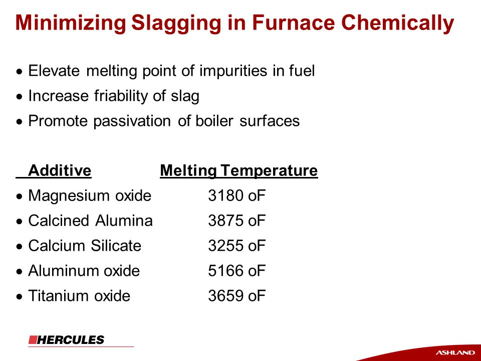Minimizing Slagging in Furnace Chemically  Elevate melting point of impurities in fuel  Increase friability of slag  Promote passivation of boiler surfaces AdditiveMelting Temperature  Magnesium oxide3180 oF  Calcined Alumina3875 oF  Calcium Silicate3255 oF  Aluminum oxide5166 oF  Titanium oxide3659 oF