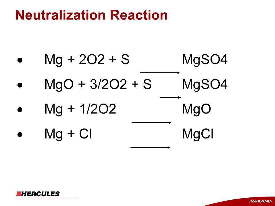 Neutralization Reaction  Mg + 2O2 + SMgSO4  MgO + 3/2O2 + SMgSO4  Mg + 1/2O2MgO  Mg + ClMgCl