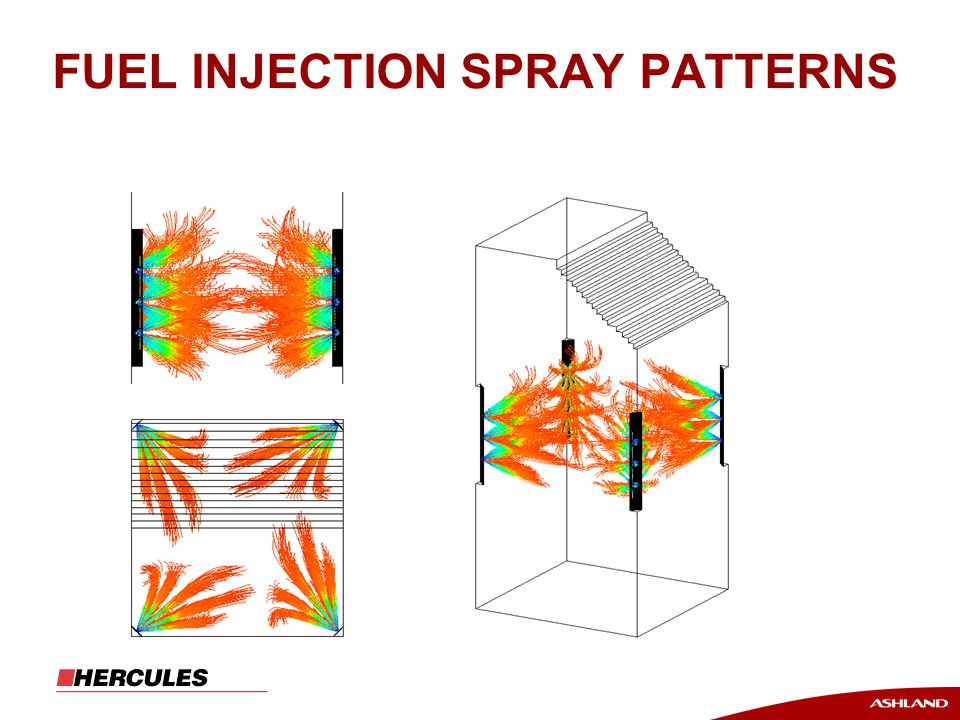FUEL INJECTION SPRAY PATTERNS