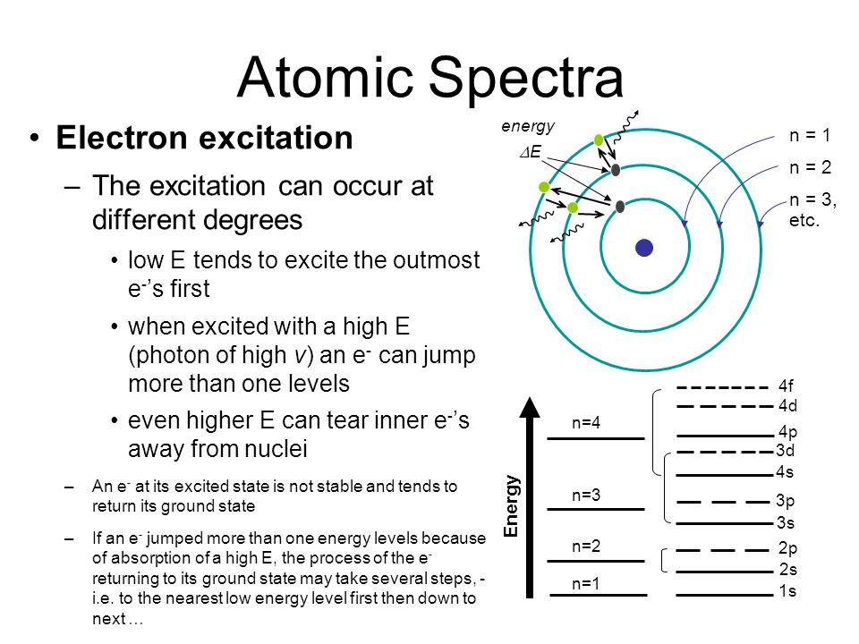 Electron excitation –The excitation can occur at different degrees low E tends to excite the outmost e - 's first when excited with a high E (photon of high v) an e - can jump more than one levels even higher E can tear inner e - 's away from nuclei –An e - at its excited state is not stable and tends to return its ground state –If an e - jumped more than one energy levels because of absorption of a high E, the process of the e - returning to its ground state may take several steps, - i.e.