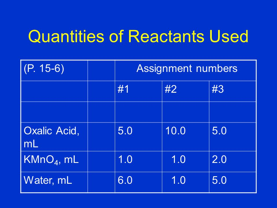 Quantities of Reactants Used (P.