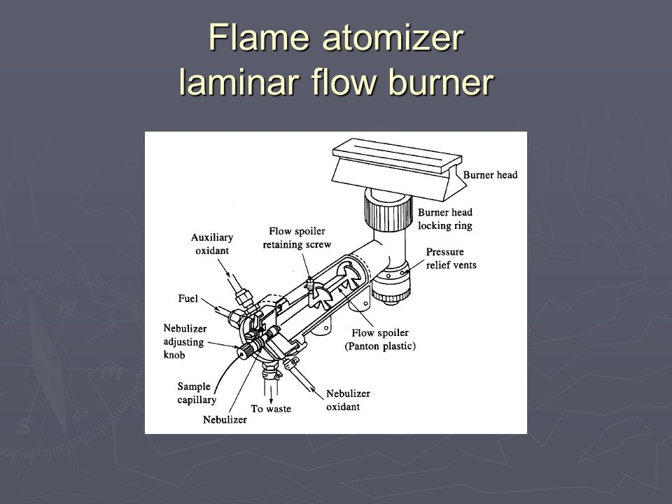 Flame atomizer laminar flow burner