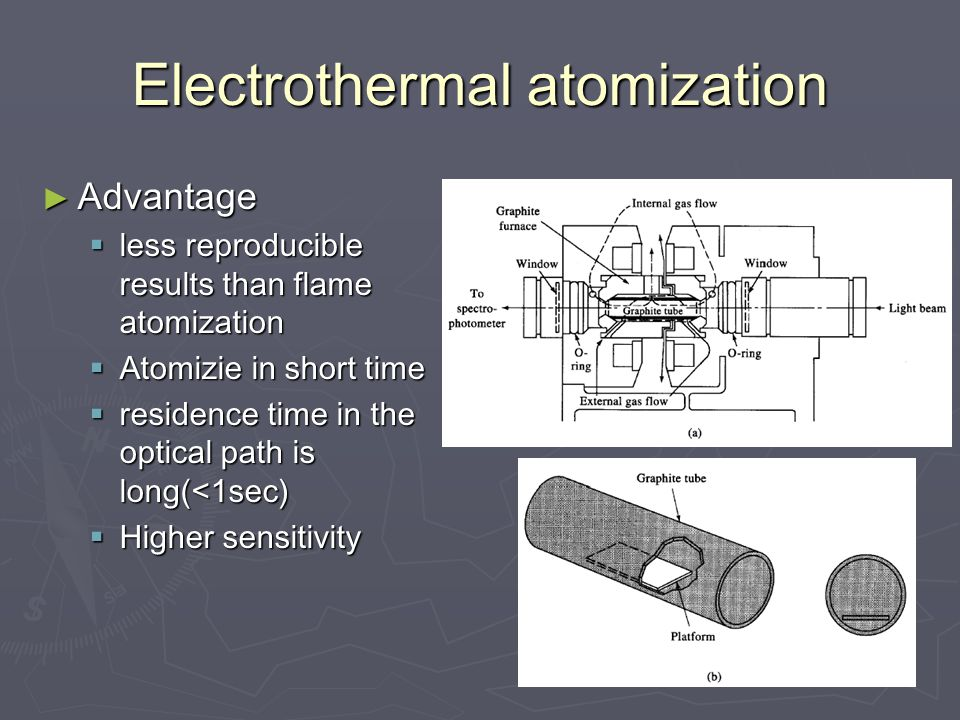 Electrothermal atomization ► Advantage  less reproducible results than flame atomization  Atomizie in short time  residence time in the optical path is long(<1sec)  Higher sensitivity