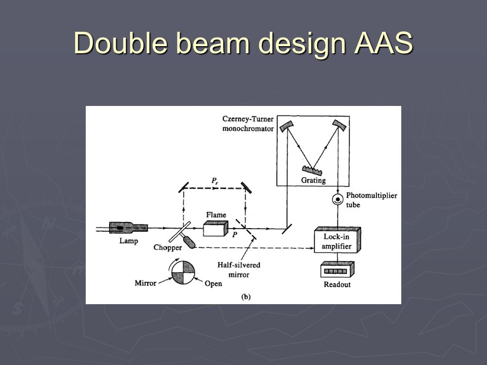 Double beam design AAS