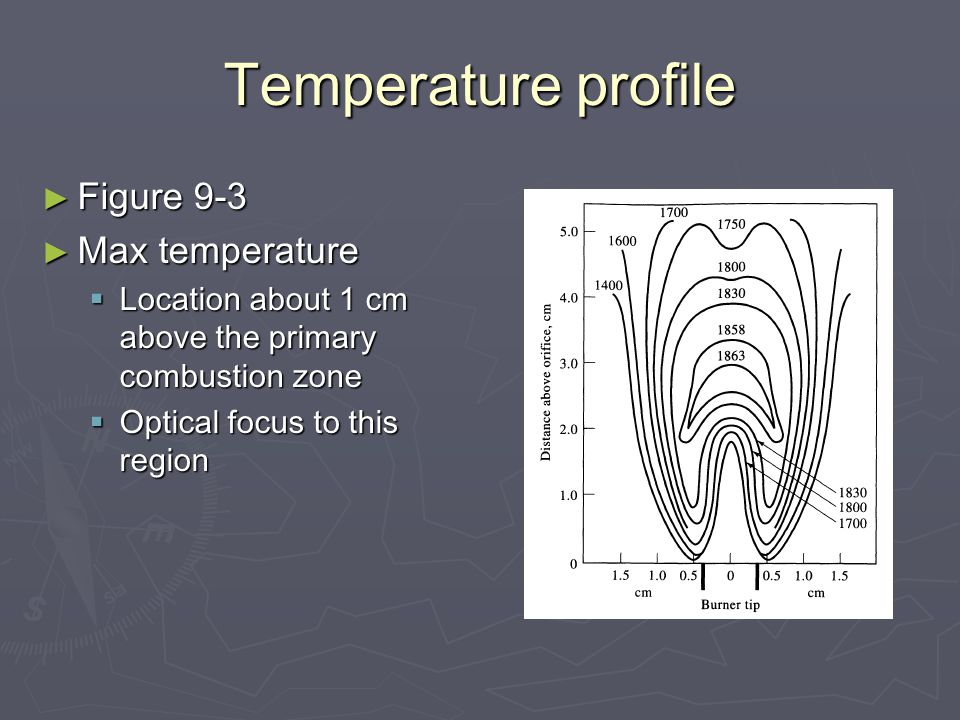Temperature profile ► Figure 9-3 ► Max temperature  Location about 1 cm above the primary combustion zone  Optical focus to this region