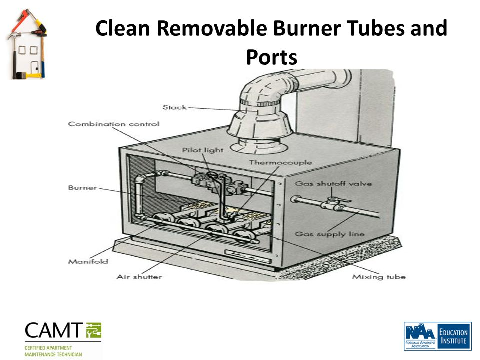 Clean Removable Burner Tubes and Ports