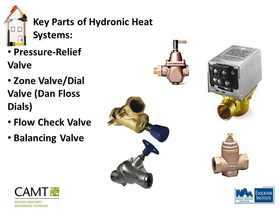 Key Parts of Hydronic Heat Systems: Pressure-Relief Valve Zone Valve/Dial Valve (Dan Floss Dials) Flow Check Valve Balancing Valve