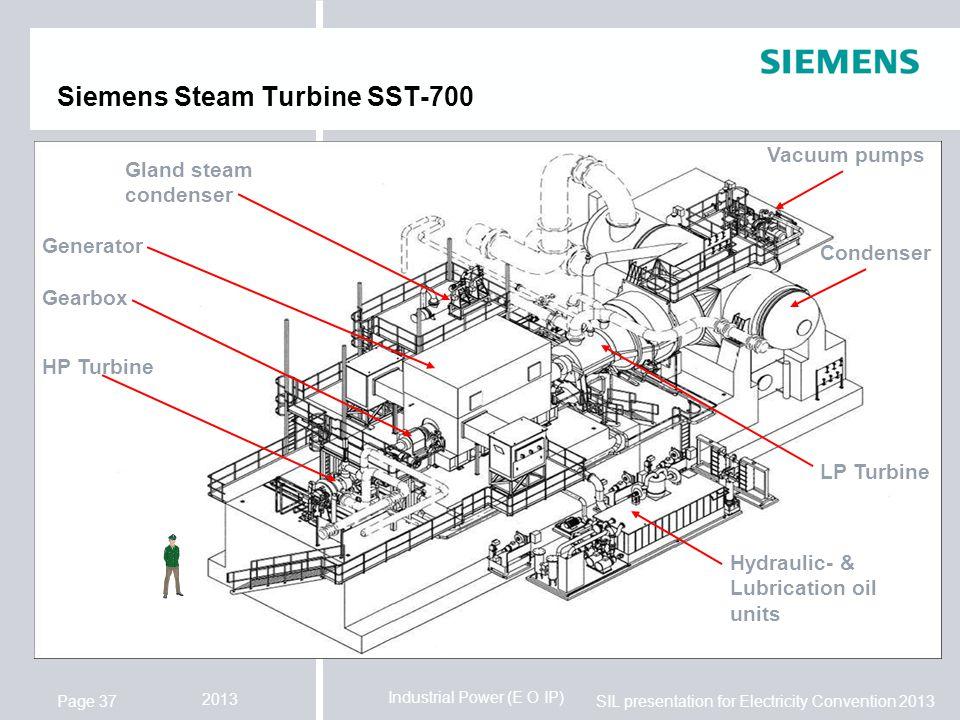 Industrial Power (E O IP) SIL presentation for Electricity Convention 2013 2013 Page 37 Siemens Steam Turbine SST-700 Condenser Generator Gearbox HP Turbine LP Turbine Vacuum pumps Gland steam condenser Hydraulic- & Lubrication oil units