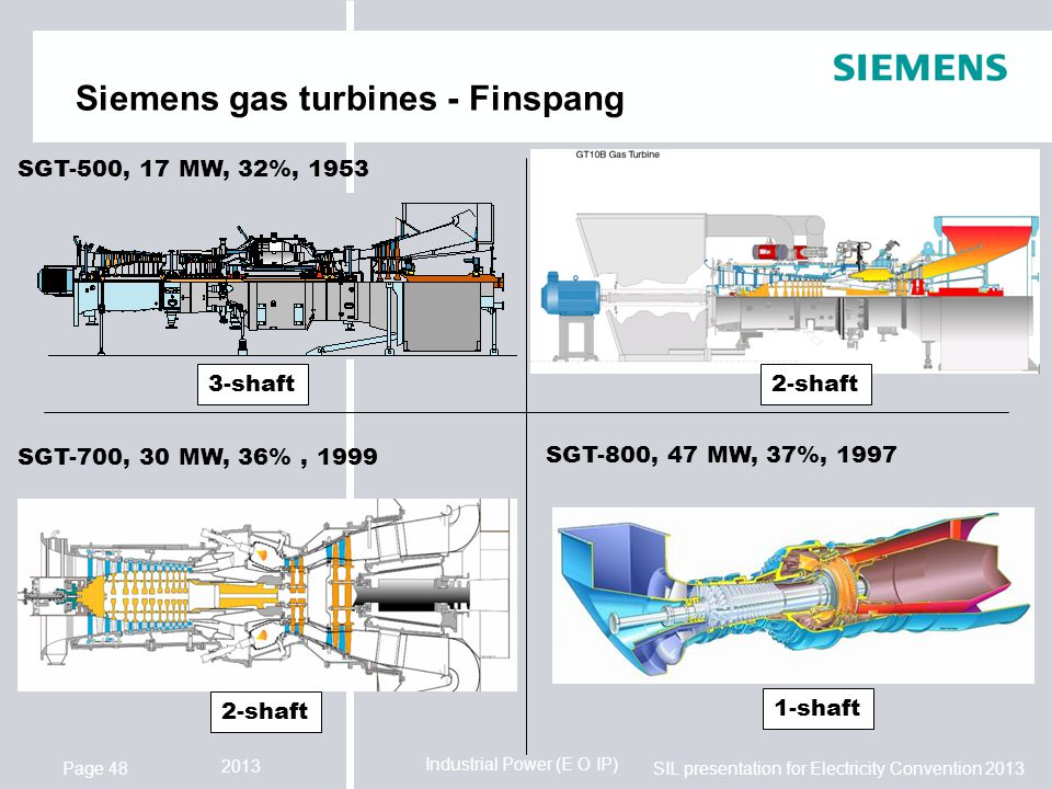 Industrial Power (E O IP) SIL presentation for Electricity Convention 2013 2013 Page 48 Siemens gas turbines - Finspang SGT-500, 17 MW, 32%, 1953 SGT-600, 25 MW, 34%, 1984 SGT-700, 30 MW, 36%, 1999 SGT-800, 47 MW, 37%, 1997 3-shaft2-shaft 1-shaft