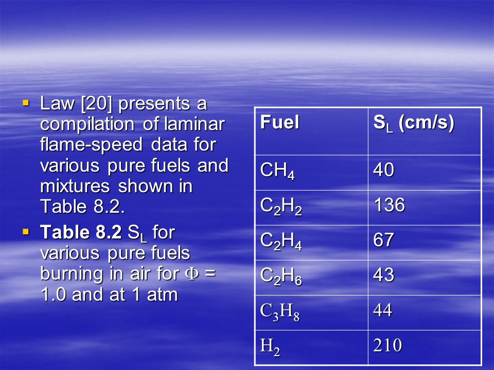  Law [20] presents a compilation of laminar flame-speed data for various pure fuels and mixtures shown in Table 8.2.  Table 8.2 S L for various pure