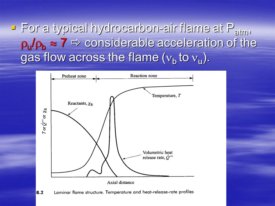 A flame consists of 2 zones:  Preheat zone, where little heat is released  Reaction zone, where the bulk of chemical energy is released Reaction zone consists of 2 regions:  Thin region (less than a millimeter), where reactions are very fast  Wide region (several millimeters), where reactions are slow