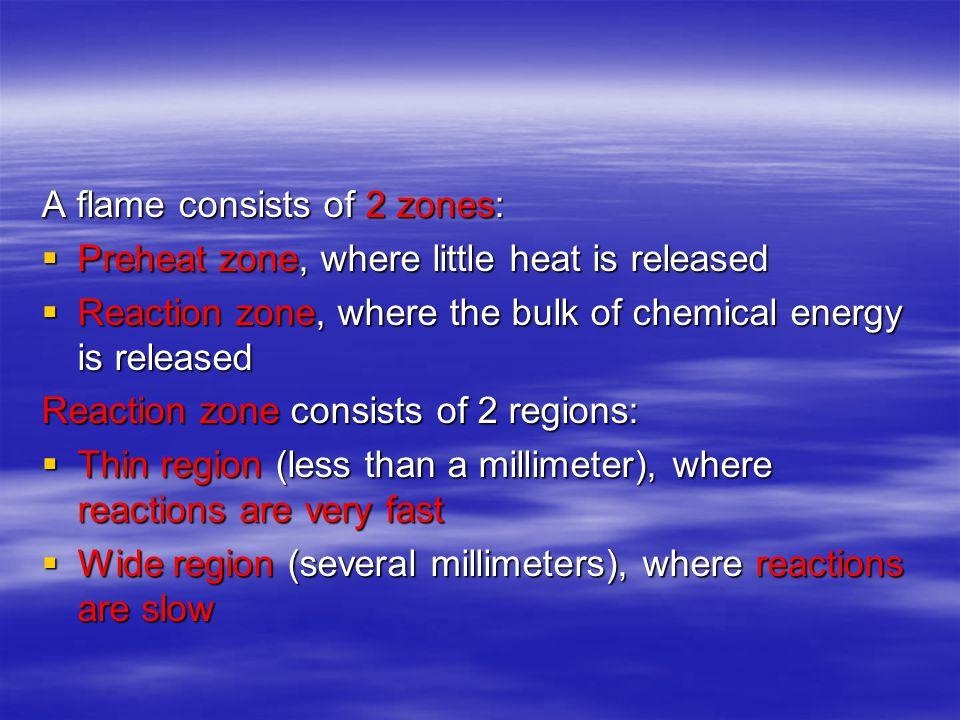 Fuel Initial temp (K) E ign (mJ) n-heptane2987.8 3734.2 4442.3 propane23311.7 2439.7 2538.4 2985.5 3314.2 3563.6 3733.5 4771.4