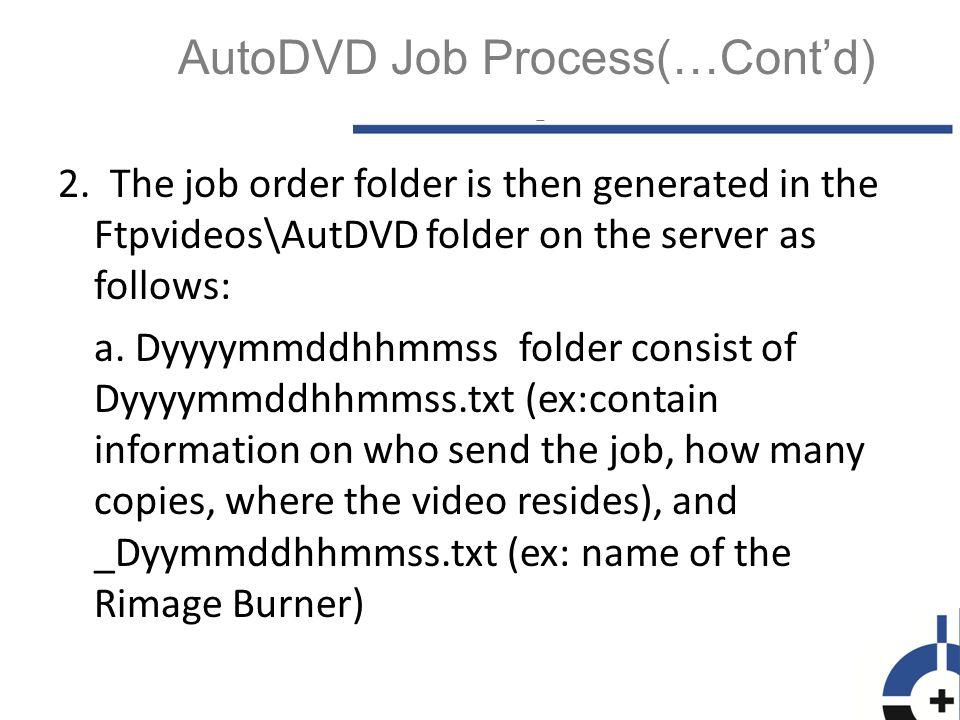 b.yyyymmddhhmmss folder consist of yyyymmddhhmmss.txt and _yyyymmddhhmmss.txt, c.