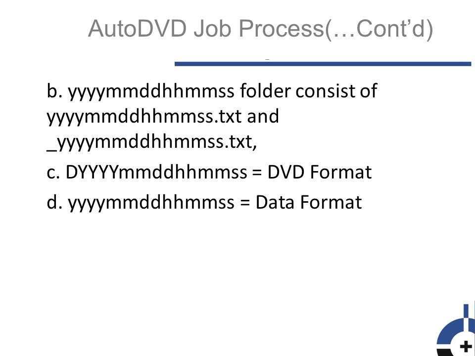 b. yyyymmddhhmmss folder consist of yyyymmddhhmmss.txt and _yyyymmddhhmmss.txt, c.