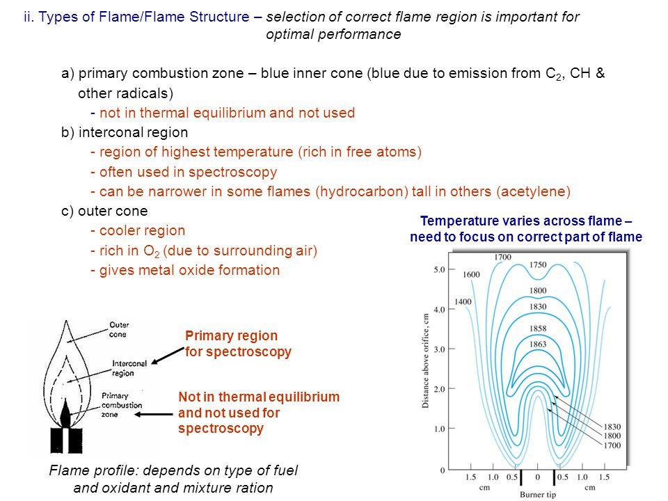 ii. Types of Flame/Flame Structure – selection of correct flame region is important for optimal performance a) primary combustion zone – blue inner co