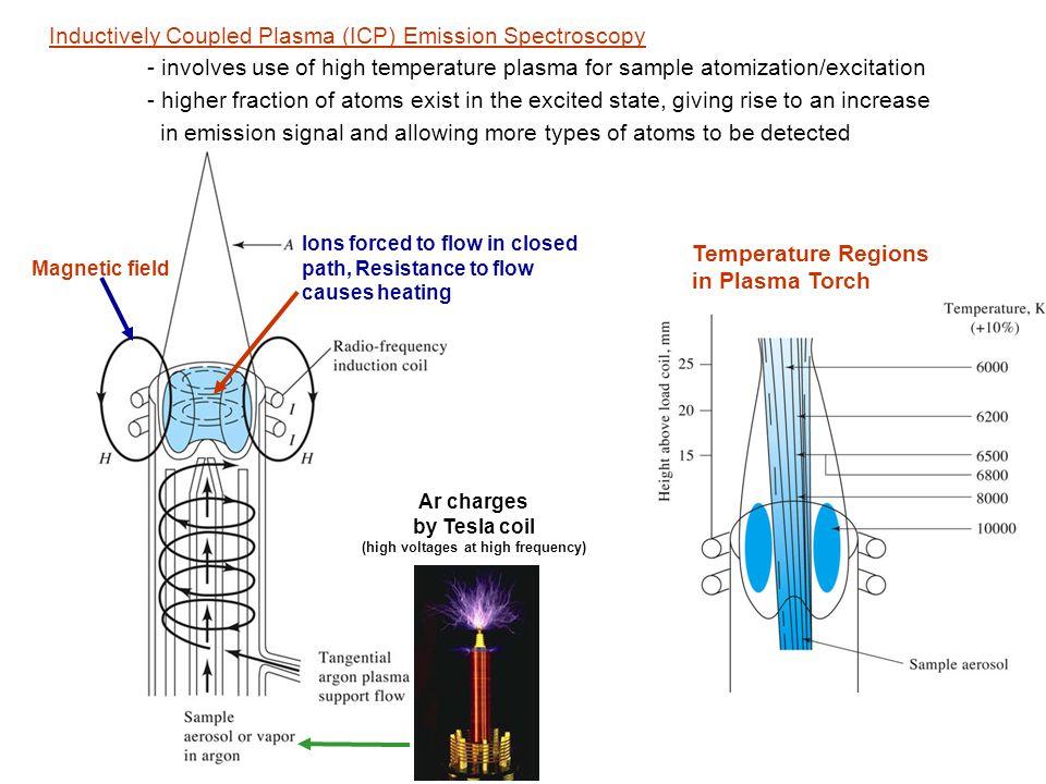 Inductively Coupled Plasma (ICP) Emission Spectroscopy - involves use of high temperature plasma for sample atomization/excitation - higher fraction o