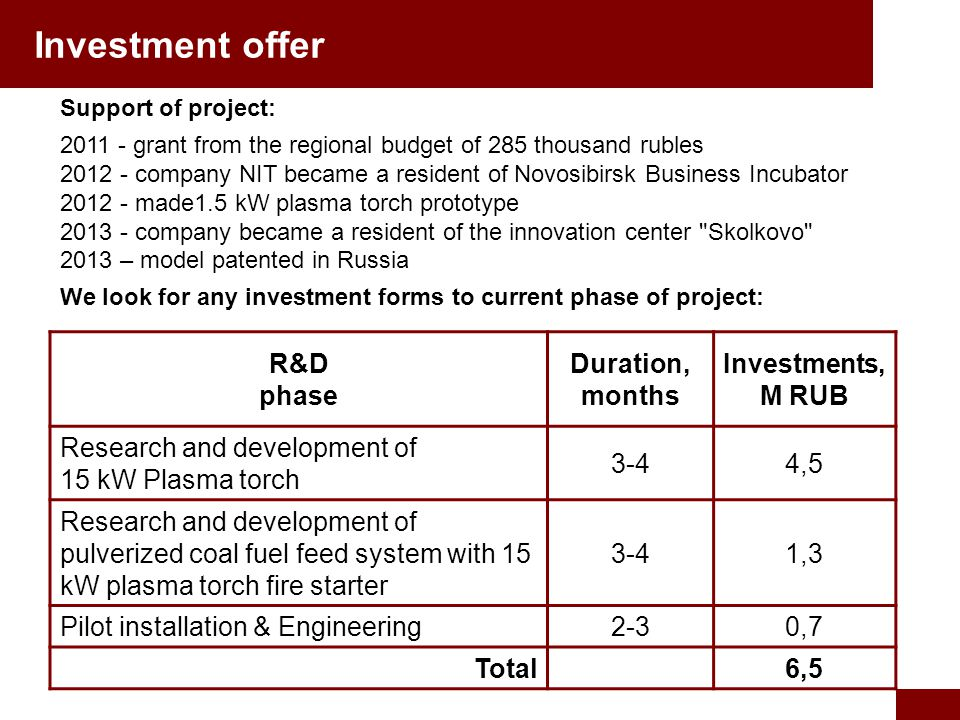 R&D phase Duration, months Investments, M RUB Research and development of 15 kW Plasma torch 3-44,5 Research and development of pulverized coal fuel feed system with 15 kW plasma torch fire starter 3-41,3 Pilot installation & Engineering2-30,7 Total6,5 Investment offer Support of project: 2011 - grant from the regional budget of 285 thousand rubles 2012 - company NIT became a resident of Novosibirsk Business Incubator 2012 - made1.5 kW plasma torch prototype 2013 - company became a resident of the innovation center Skolkovo 2013 – model patented in Russia We look for any investment forms to current phase of project: