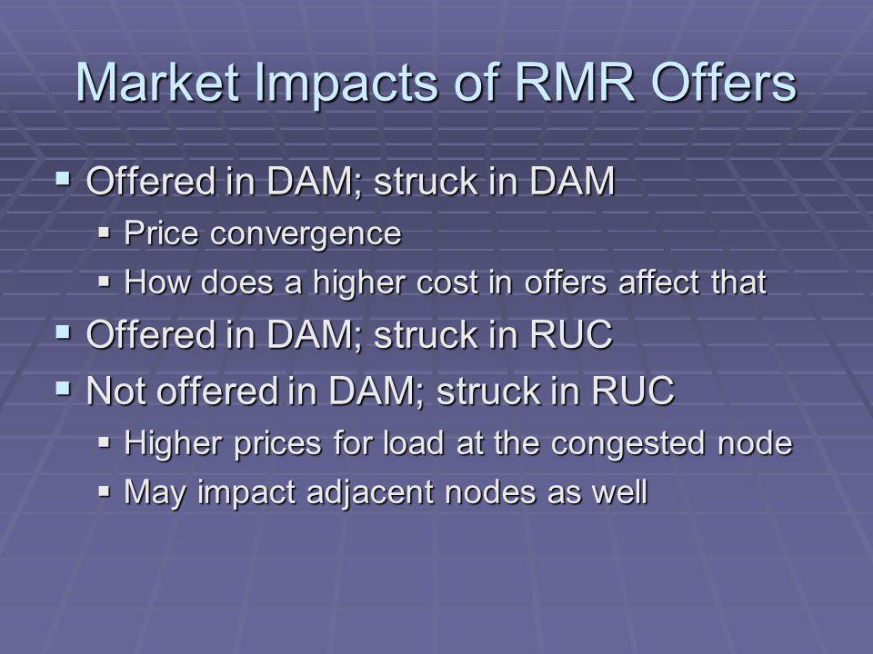 Nodal Settlement of RMR  Slide provided by ERCOT