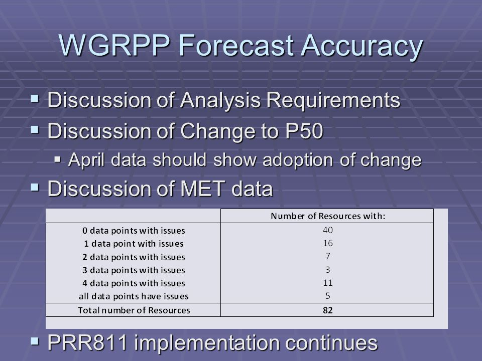 Load Forecast Accuracy  Reviewed report from Potomac Economics available from their website.