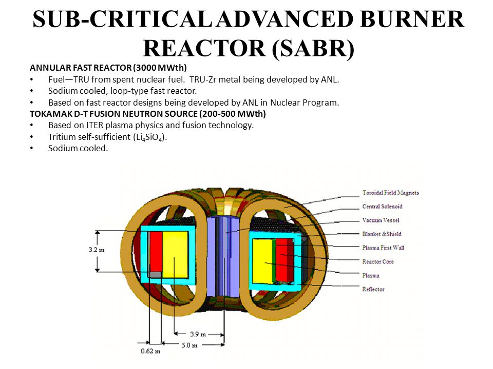 SUB-CRITICAL ADVANCED BURNER REACTOR (SABR) ANNULAR FAST REACTOR (3000 MWth) Fuel—TRU from spent nuclear fuel.