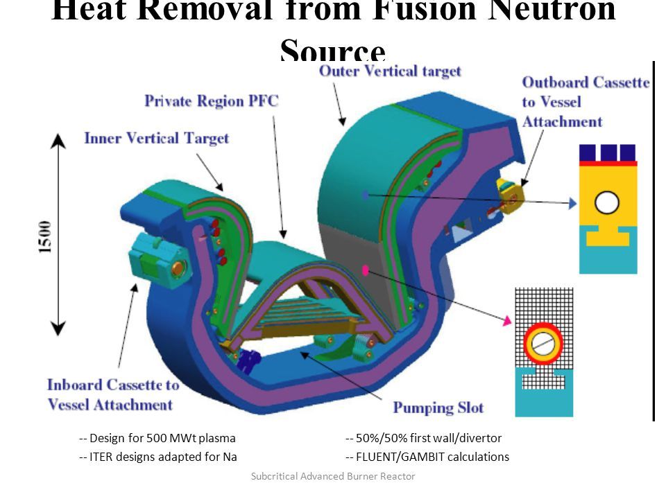 Subcritical Advanced Burner Reactor Heat Removal from Fusion Neutron Source -- Design for 500 MWt plasma -- 50%/50% first wall/divertor -- ITER designs adapted for Na -- FLUENT/GAMBIT calculations
