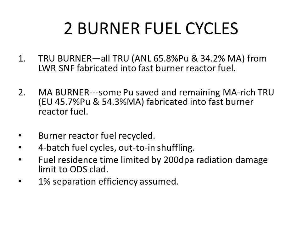 2 BURNER FUEL CYCLES 1.TRU BURNER—all TRU (ANL 65.8%Pu & 34.2% MA) from LWR SNF fabricated into fast burner reactor fuel.
