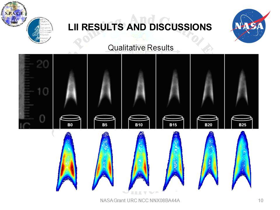 10NASA Grant URC NCC NNX08BA44A LII RESULTS AND DISCUSSIONS B0B20 Qualitative Results 10NASA Grant URC NCC NNX08BA44A
