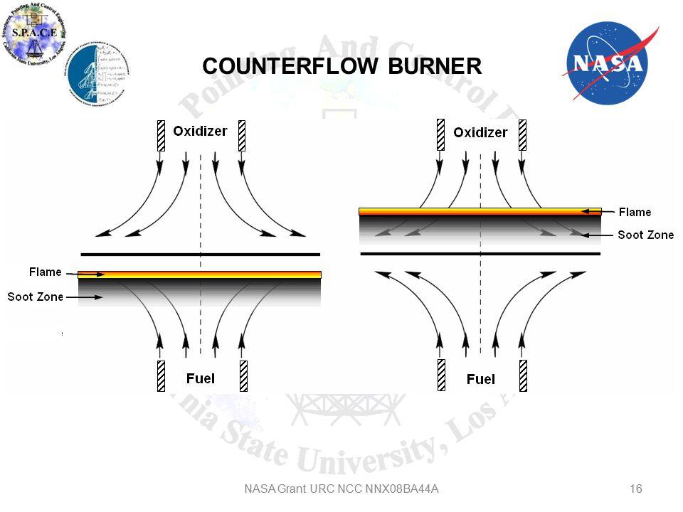 COUNTERFLOW BURNER NASA Grant URC NCC NNX08BA44A16 NASA Grant URC NCC NNX08BA44A
