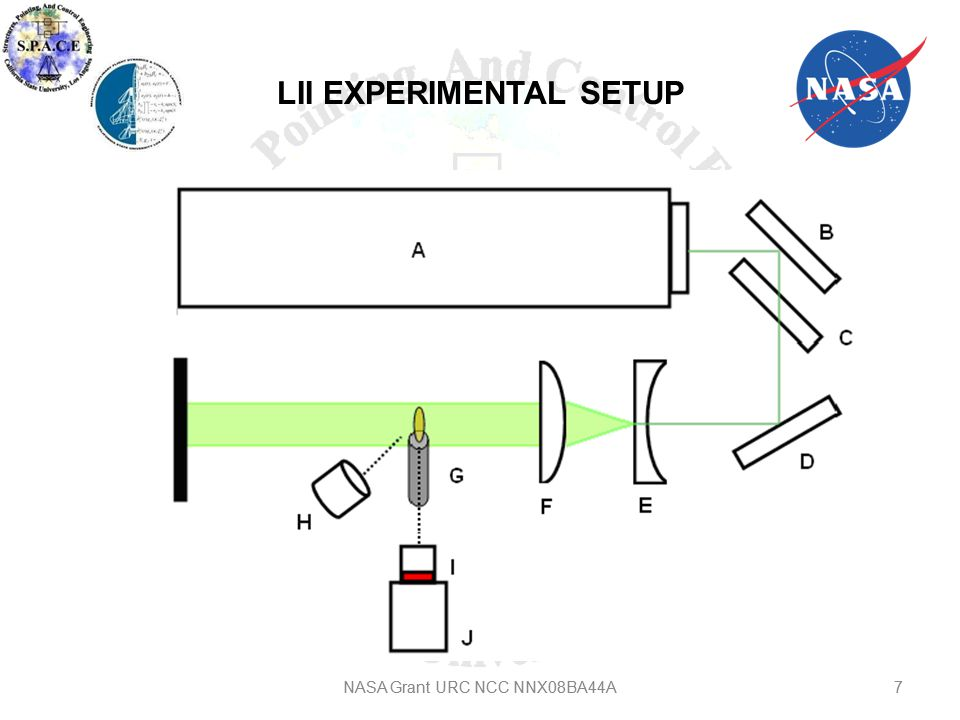 7 LII EXPERIMENTAL SETUP 7NASA Grant URC NCC NNX08BA44A