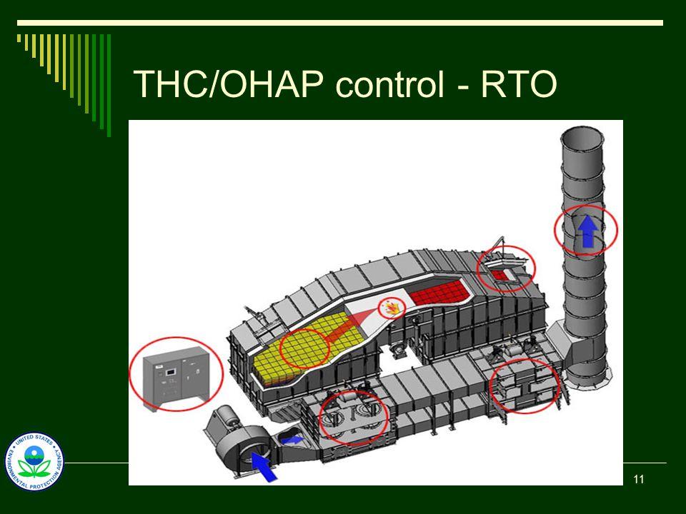 THC/OHAP control - RTO 11