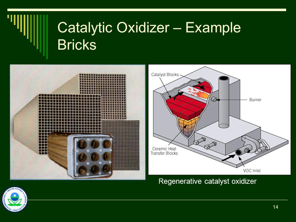 Catalytic Oxidizer – Example Bricks Regenerative catalyst oxidizer 14