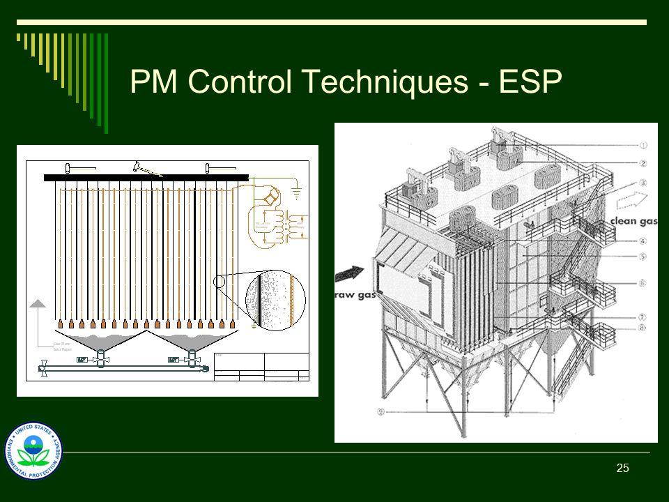 PM Control Techniques - ESP 25
