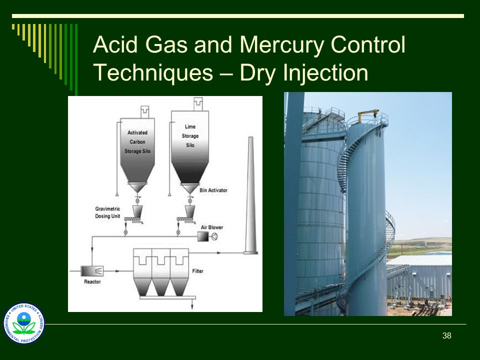 Acid Gas and Mercury Control Techniques – Dry Injection 38