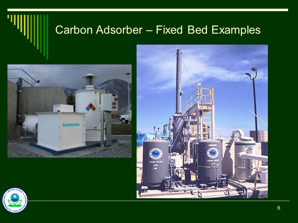 Carbon Adsorber – Fixed Bed Examples 6