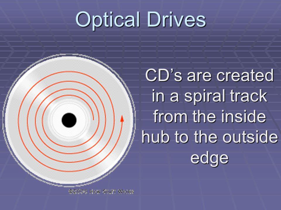Optical Drives Questions?
