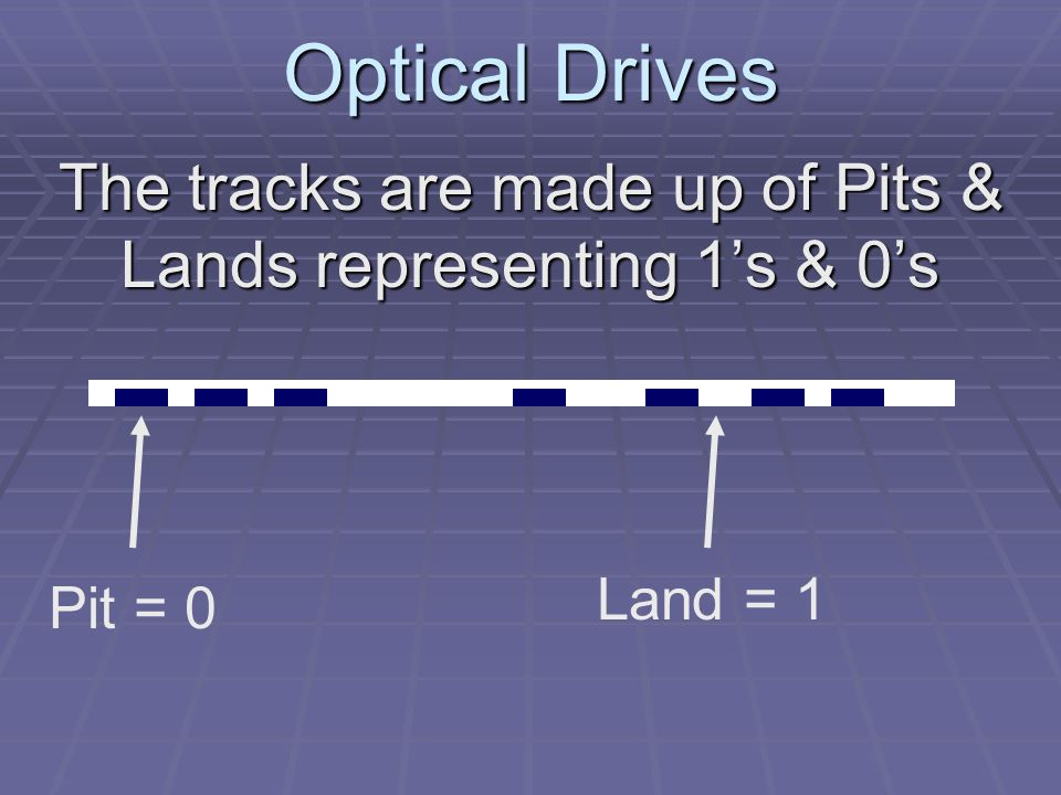 Optical Drives The tracks are made up of Pits & Lands representing 1's & 0's Pit = 0 Land = 1